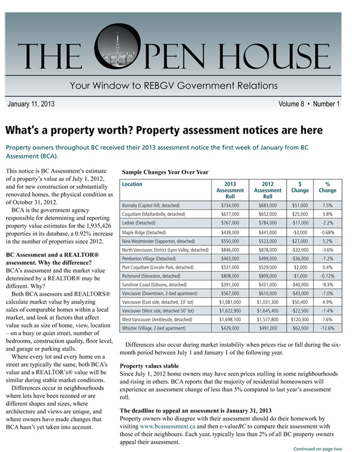 What is a property worth. Property assessment notices here